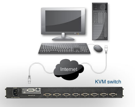 Подключение NR-IP